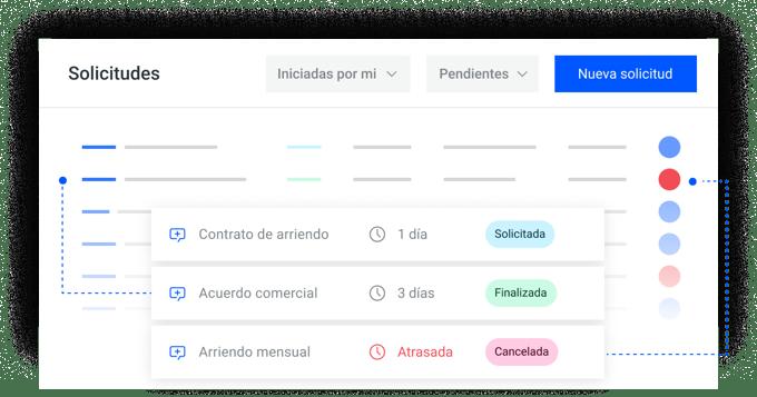 webdox-request-1