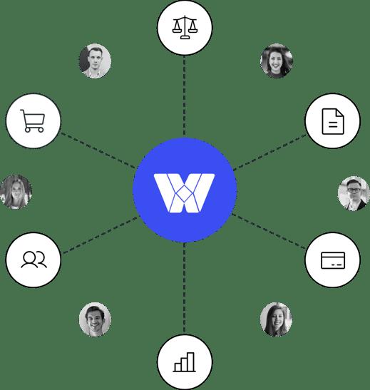 webdox-software-gestion-contratos-digitales-areas-conectadas