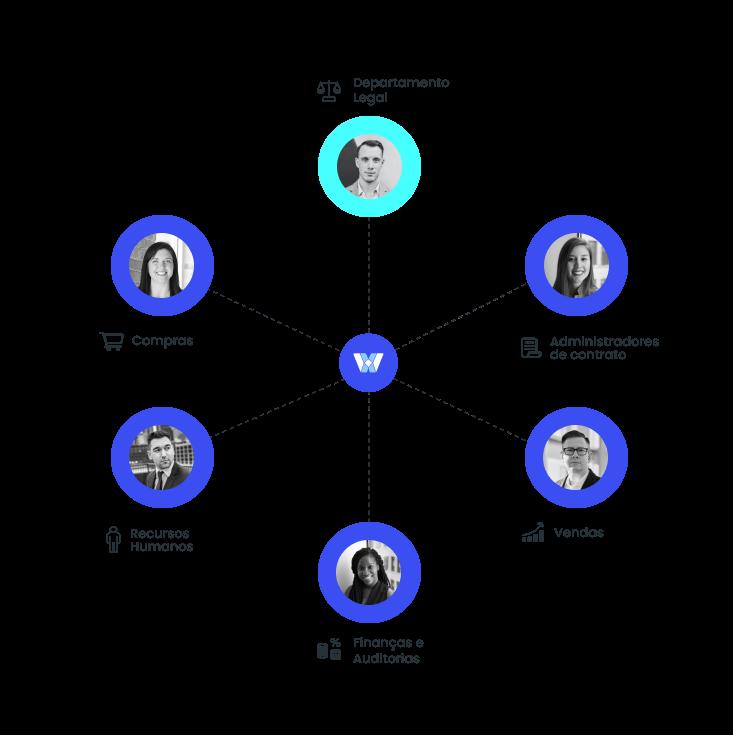 webdox-contratos-digitales-departamentos-portugues