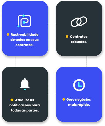 webdox-contratos-digitales-solucoes